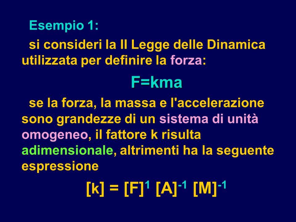 F=kma [k] = [F]1 [A]-1 [M]-1